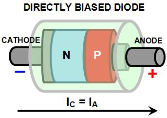 diode_g_1